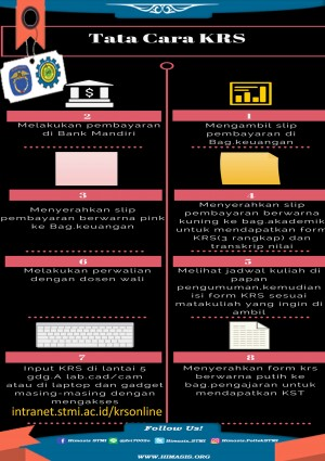 Tata Cara Pengisian KRS