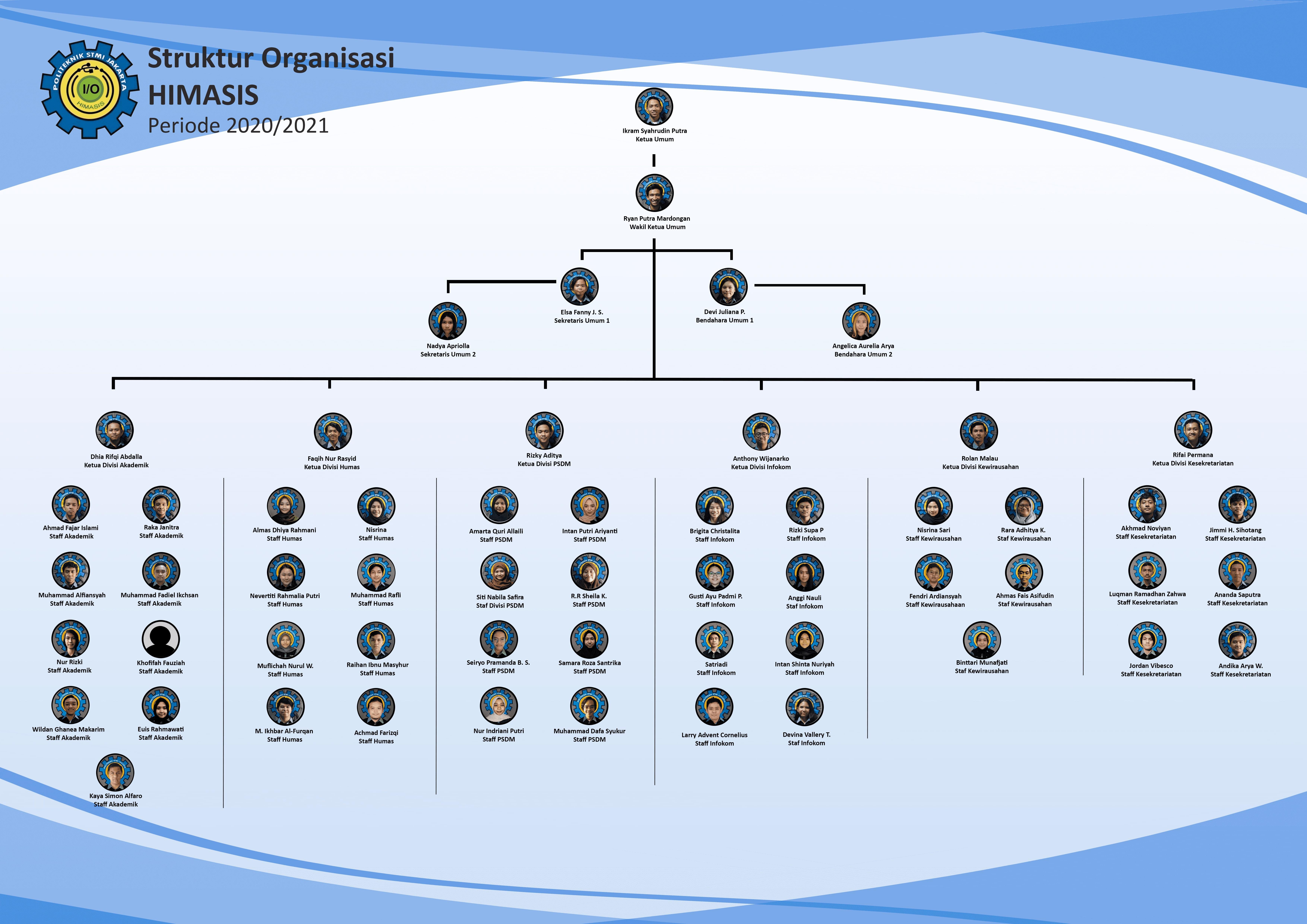 Struktur Organisasi HIMASIS Periode 2020/2021
