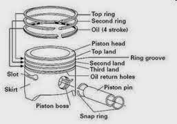 toral atau piston